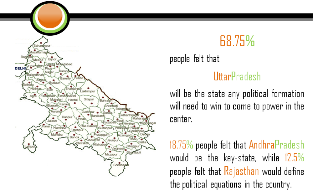 General Elections 3